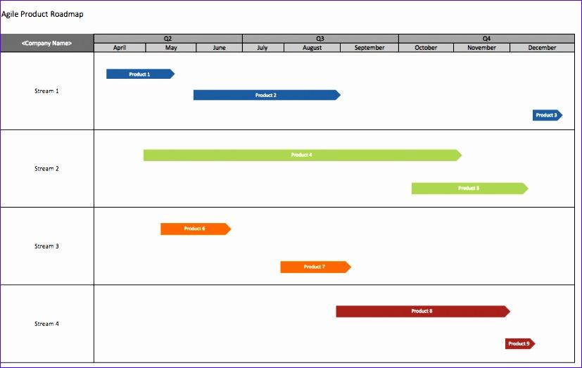 gantt chart excel time 827523