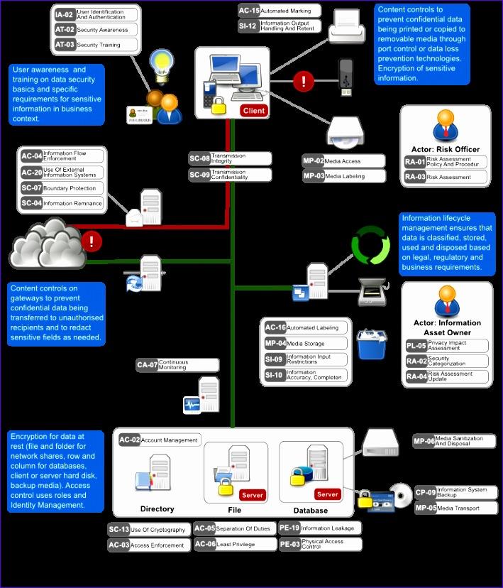 timing diagram visio template