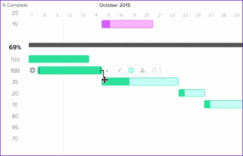 why you should be using a gantt chart free gantt chart template 500322