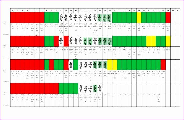 chart of calendar method