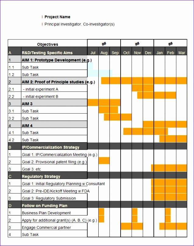blank gantt chart template 637806