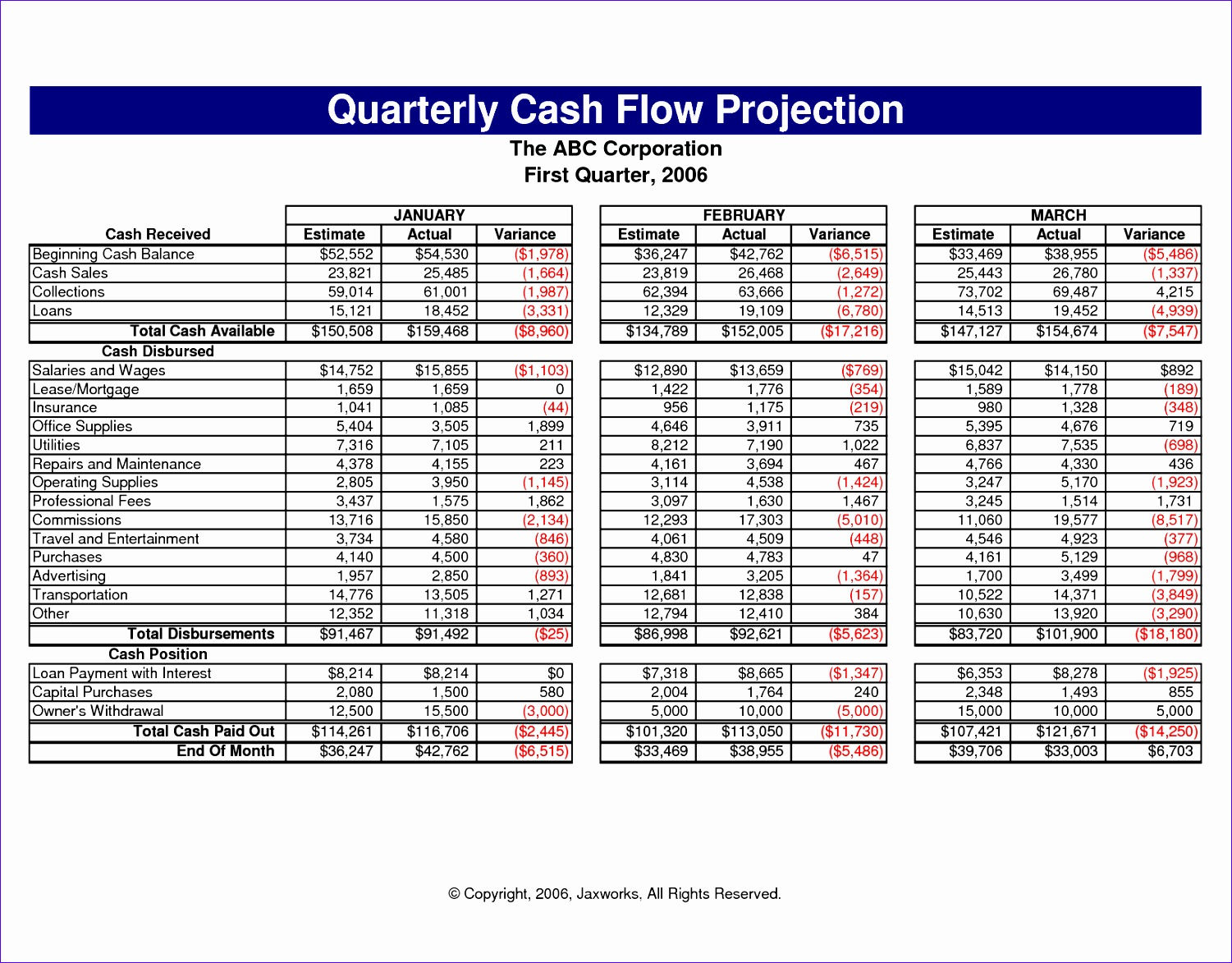 cash flow excel spreadsheet template 15011173