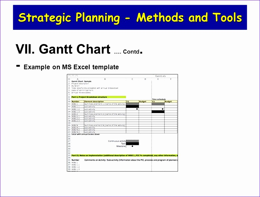 strategy map template xls - 6 gantt chart template in excel exceltemplates