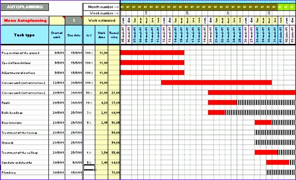8 create gantt chart in excel