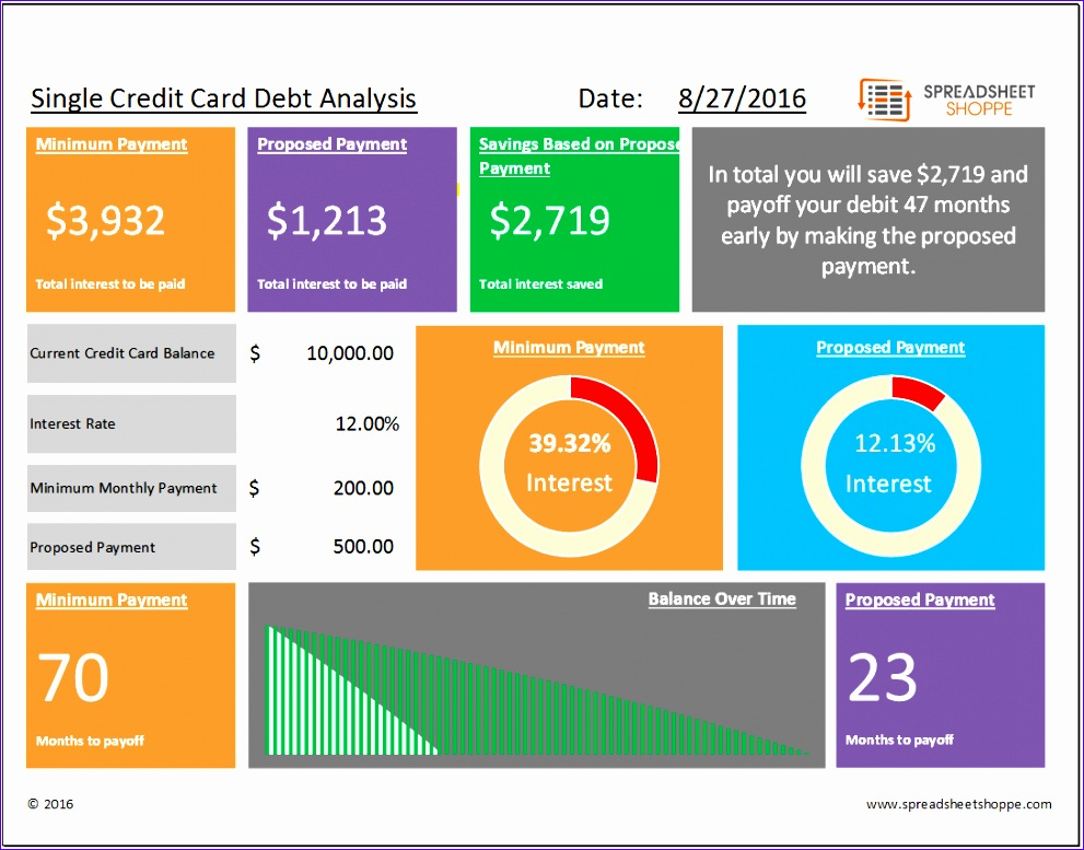 single debt analysis template 991777