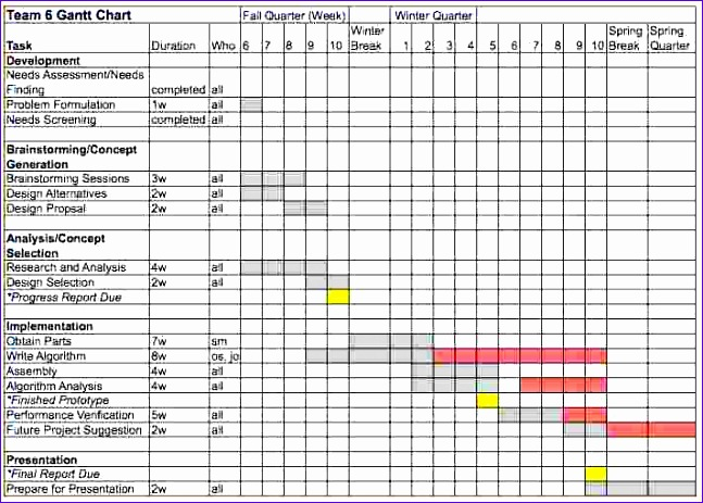 4 project chart 647463