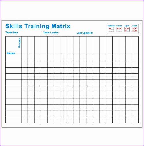 dry erase 36x48 skills training matrix scoreboard