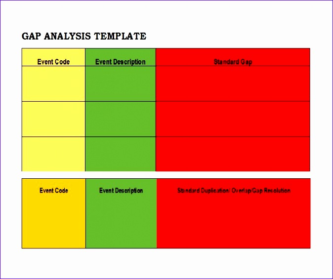 Gap Analysis Template Excel Rkcnl Lovely 40 Gap Analysis Templates & Exmaples Word Excel Pdf 741615