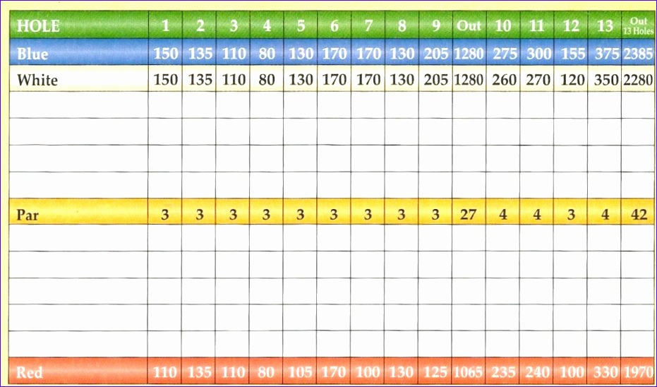 6 golf scorecard template excel exceltemplates