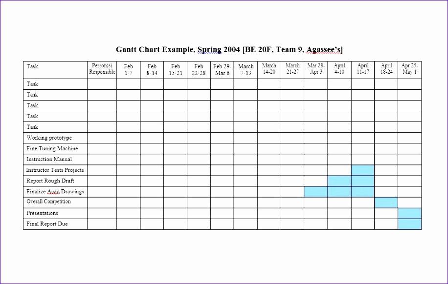 gantt chart templates 916582