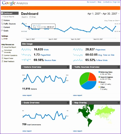 8 Google Analytics Excel Dashboard Template - ExcelTemplates ...