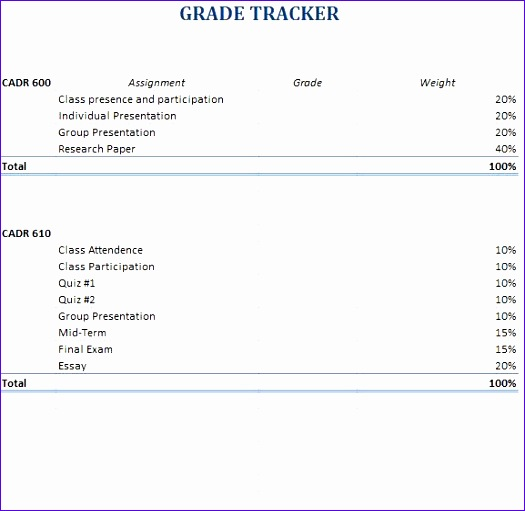 take control of your academic success by tracking your grades 525511