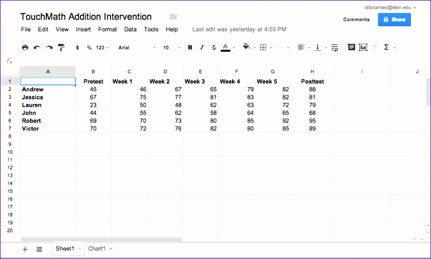 creating charts in google spreadsheets 858516