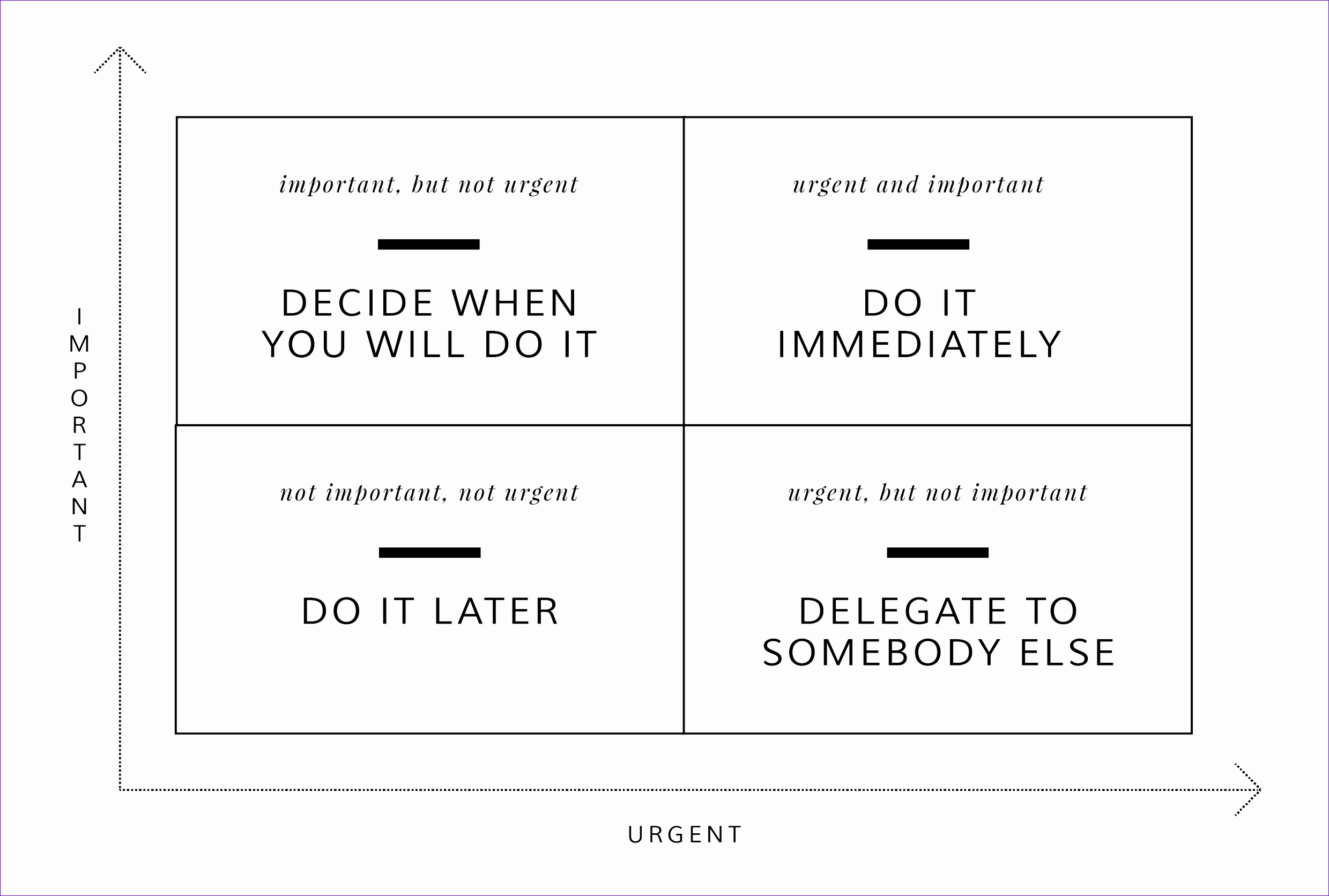 eisenhower matrix todoist 24791671