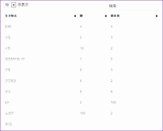 how to make responsive tables in 569456
