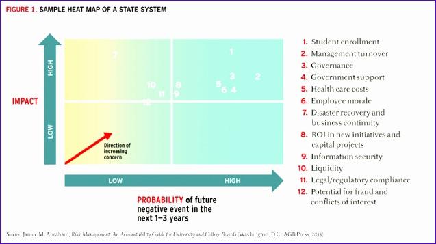 leveraging enterprise risk management opportunity for greater relevance 637357