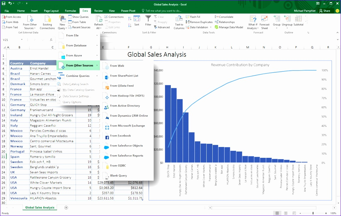 integrating power query technology in excel 2016 1132717