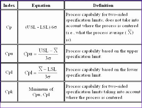 process capability part 3 455347