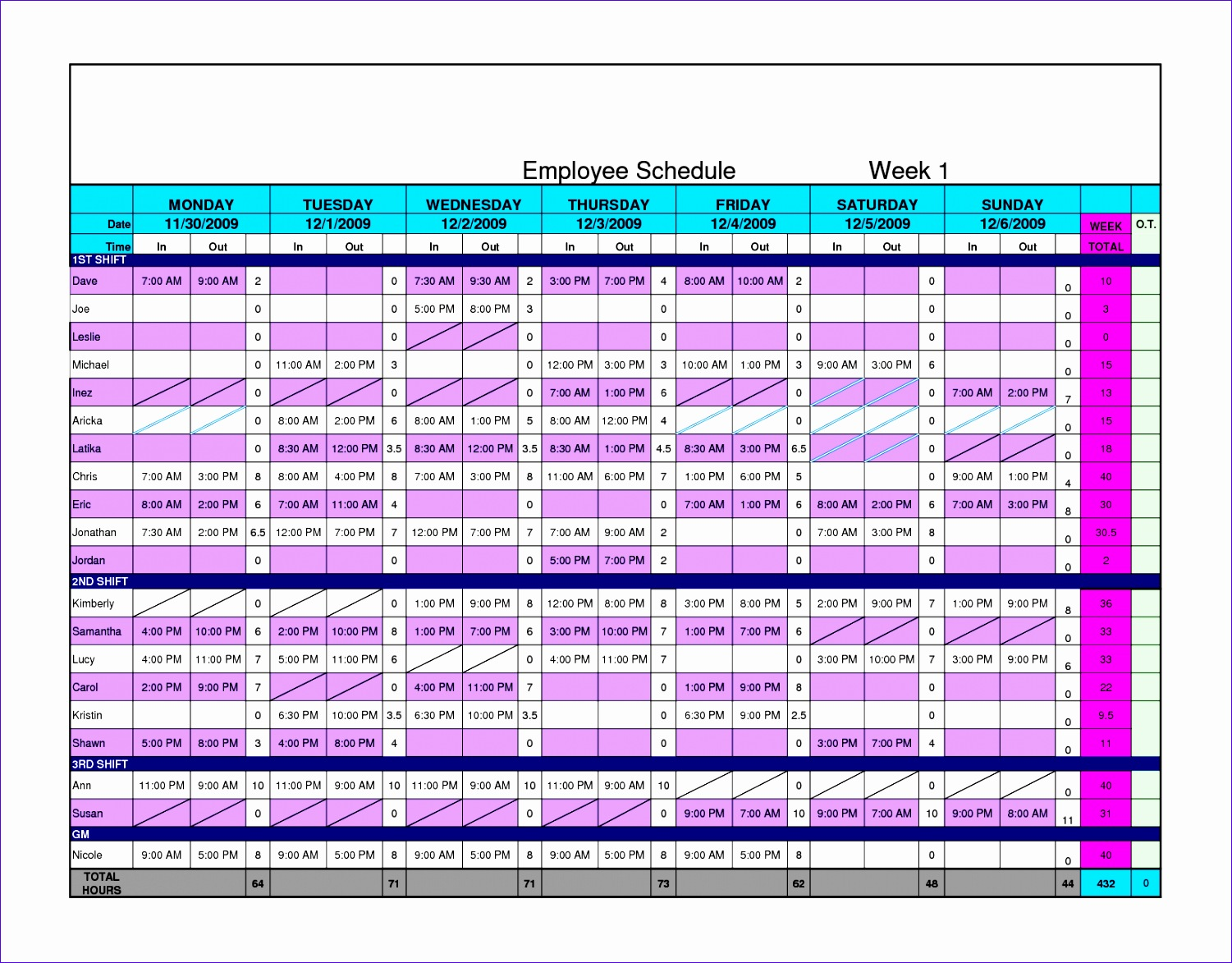 hourly gantt chart excel template - 12 hourly calendar template excel exceltemplates