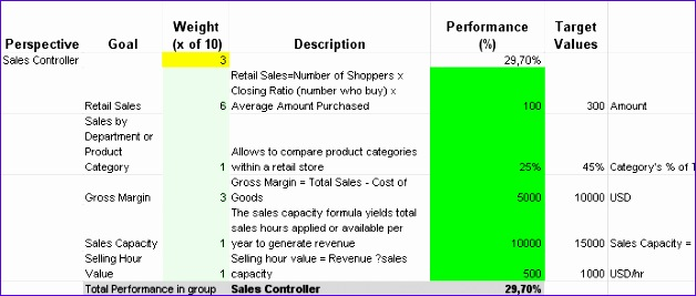 retail sales excel 628267
