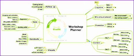 mindmanager 8 workshop planning template helps boost author profits 465196