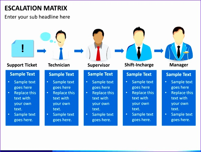presentation escalation matrix