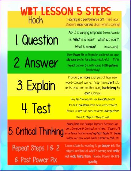 5 step lesson plan part 1 428558