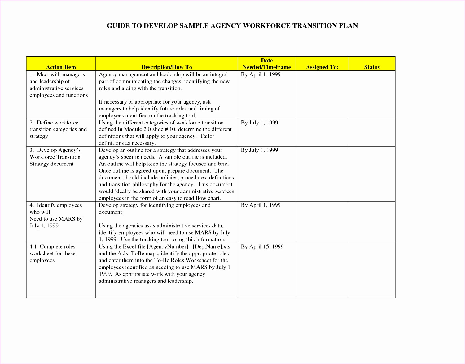 Strategy Implementation Plan Template blank inventory template sales ...