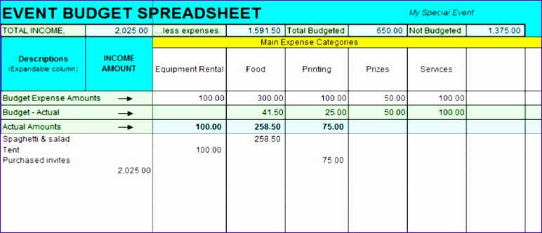Income Expense Excel Template Kdkus Awesome event Bud Spreadsheet 849361