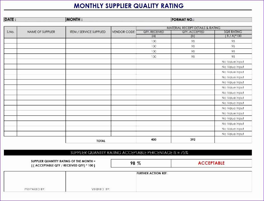 Inspection Checklist Template Excel Egrtp Fresh Supplier Quality Rating format Word Pdf 1019768
