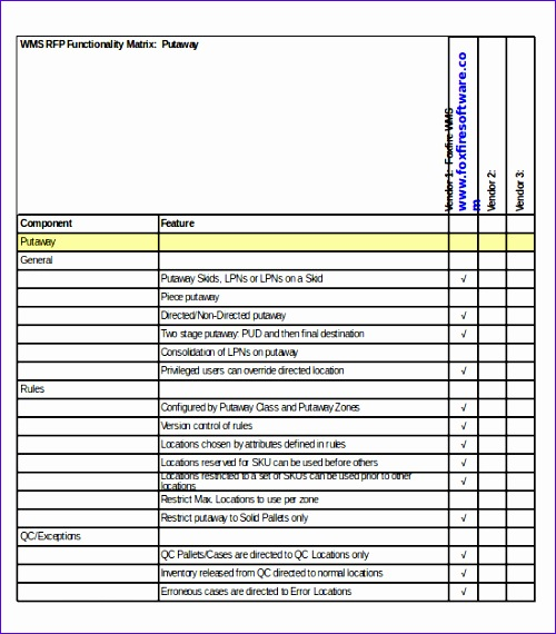 Inspection Checklist Template Excel V2usf Lovely Warehouse Inventory Template – 12 Free Excel Word Pdf 550620