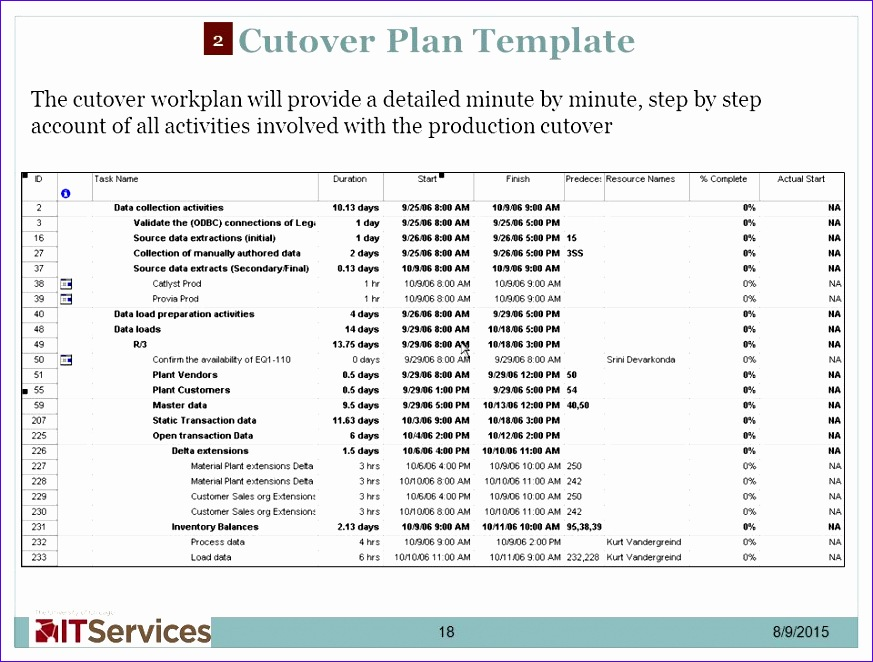 Excel Templates. ITPD PRODUCTION ...  Excel Inventory List Template