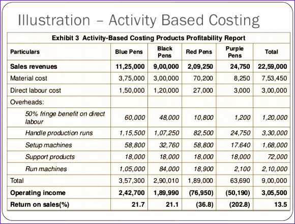 product costing template 580440