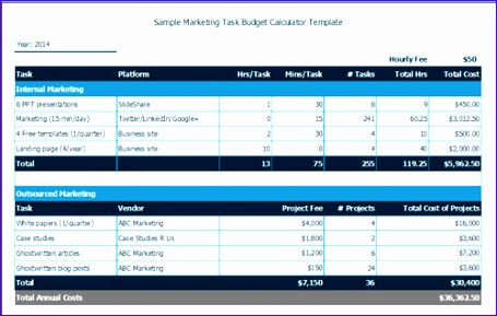 Investment Excel Template Bcwcz Lovely Your Marketing Task Bud Calculator Simply Stated Business 500315