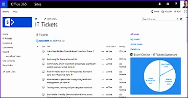sharepoint tips for helpdesk lists 368193