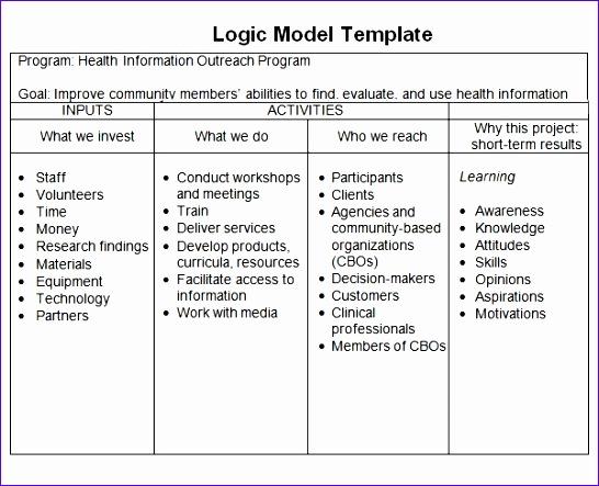 logic model template 546443