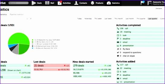 customer tracking spreadsheet template 546278