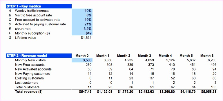 customer acquisition plan 769351