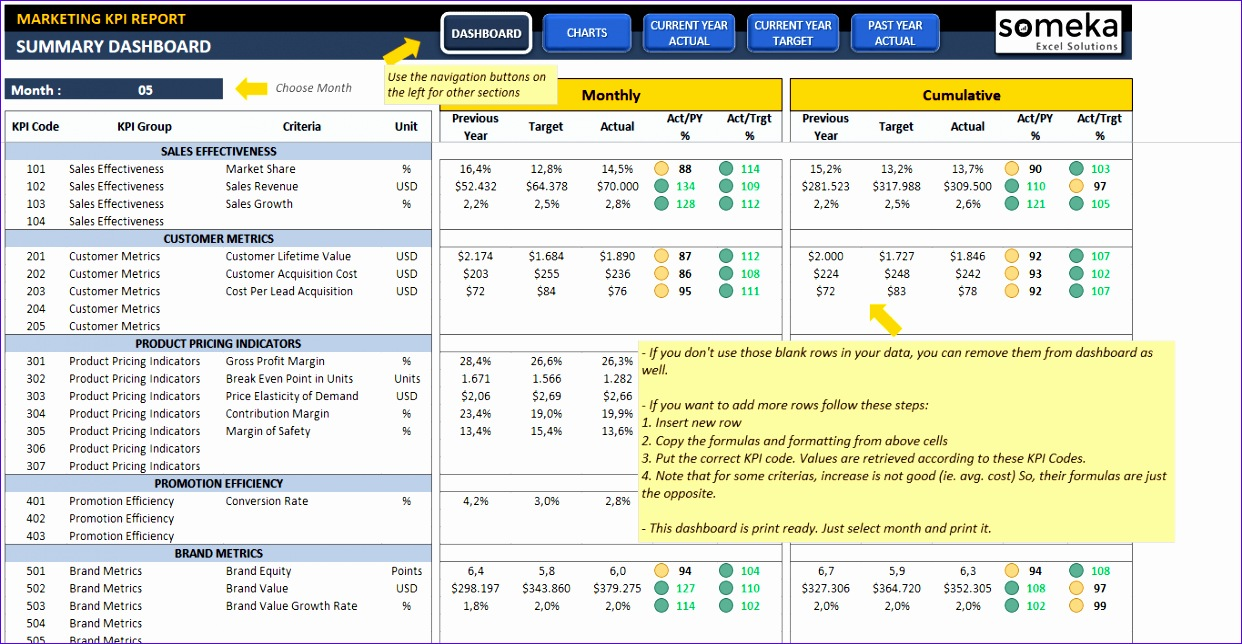 Kpi Dashboard Excel Template ExcelTemplates ExcelTemplates - Marketing kpi excel template