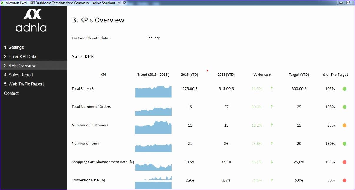 kpi dashboard excel template for e merce 1207647