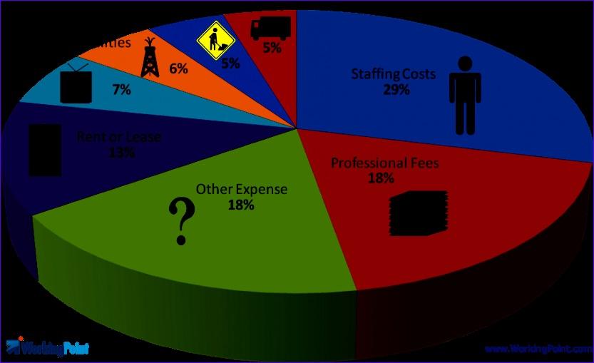 submissive landlord expenses spreadsheet uk 833509