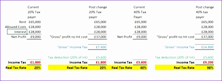 excel landlord spreadsheet template for loss and profit 728268