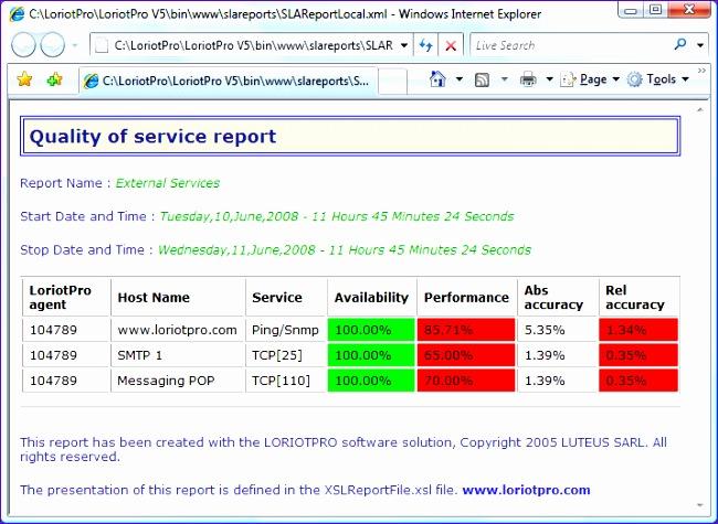 T20 E5 Using ReportCenter EN 650475