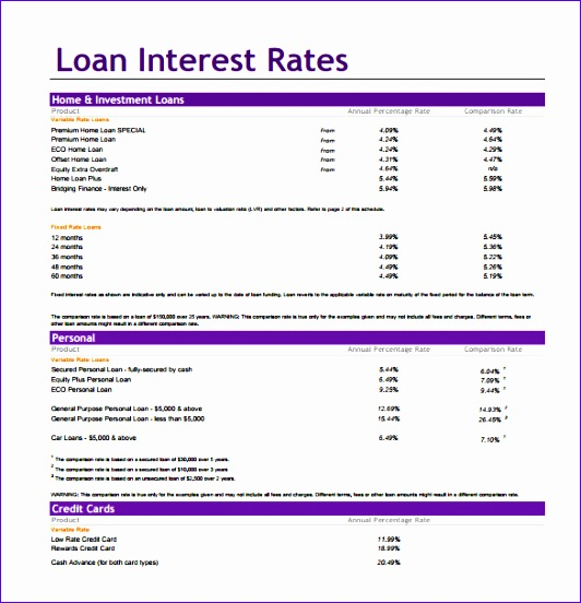 loan interest calculator 532552