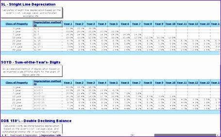 straight line amortization schedule 455282