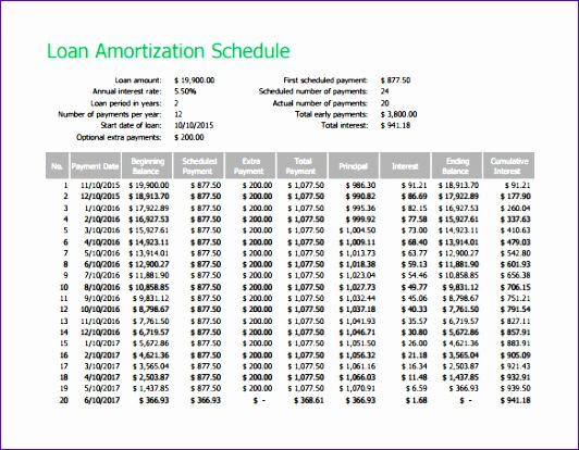 Loan Amortization Schedule Excel Template  Exceltemplates
