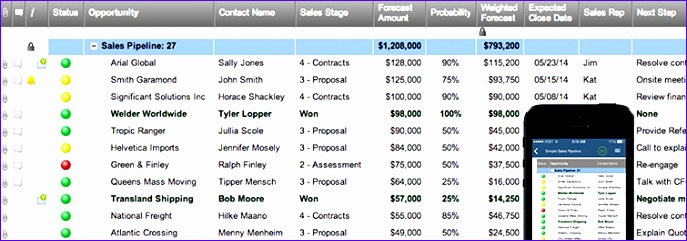 simple sales pipeline 687241