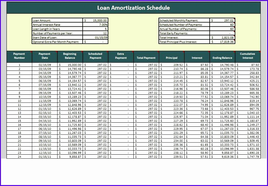Printable Loan Amortization Template 03 864599