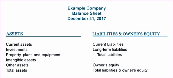 Managerial Accounting Excel Templates Ewggl Beautiful Balance Sheet