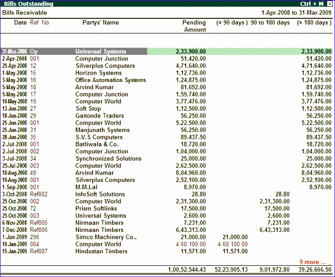 Managerial Accounting Excel Templates Huxe2 Unique Format Accounting